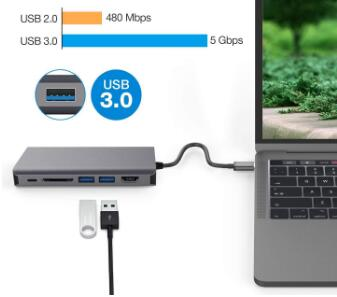 Sales Type-c Usb Hub 8in1 USB3.0 CARD READER PD RJ45 HD-MI Audio