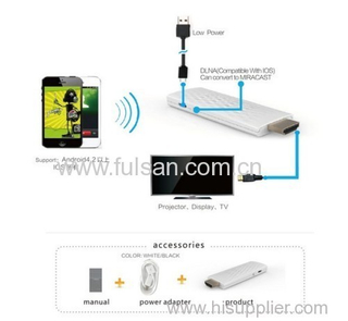 2014 OEM ipush 1080p hdmi wifi display dongle